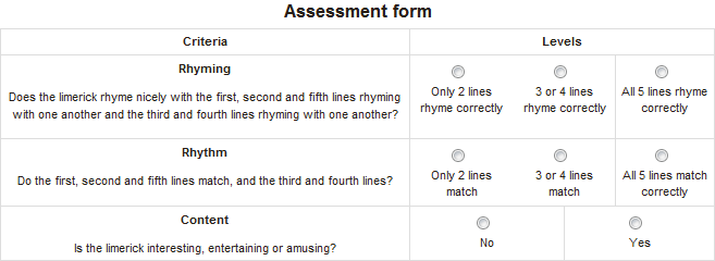 rubric assessment form