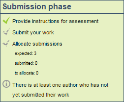 Workshop submission phase