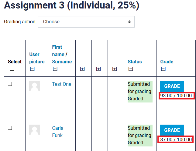 grades in submissions table